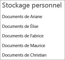 Répertorier les liens vers les espaces OneDrive des utilisateurs