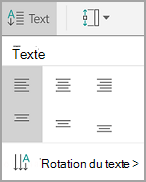 Alignement du texte table Android