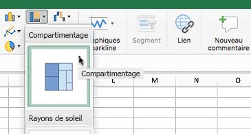 Feuille de calcul avec une zone de liste déroulante de graphiques Hiérarchie présentant deux options : Compartimentage et Rayons de soleil