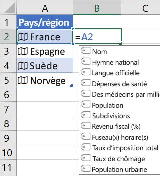 La cellule A2 contient «France»; la cellule B2 contient =A2., et le menu de saisie semi-automatique de formule s'affiche avec les champs de l'enregistrement lié