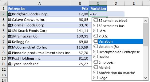 Type de données lié pour Titres boursiers