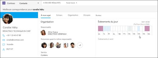 capture d'écran: personnes effectuant une recherche à l'aide de Bing pour les entreprises.