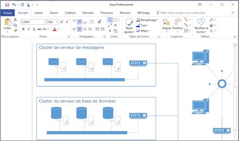 Capture d'écran d'un diagramme créé dans Visio2016.