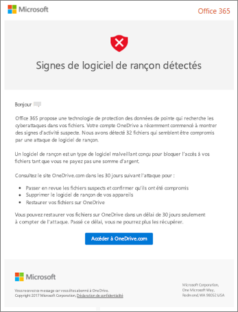 Screenshot of the Ransomware Detection email from Microsoft