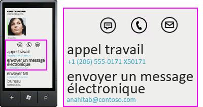 Capture d'écran des activités telles qu'un appel au bureau sur Lync pour les clients mobiles