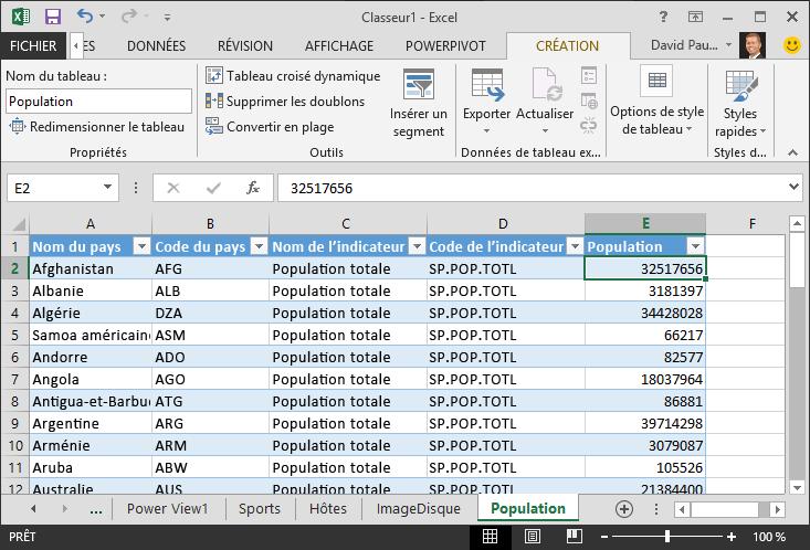 Données démographiques importées dans Excel