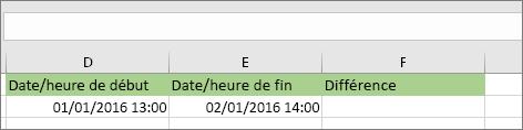 Date de début de 1/1/16 1:00 PM; Date de fin du 1/2/16 2:00 PM