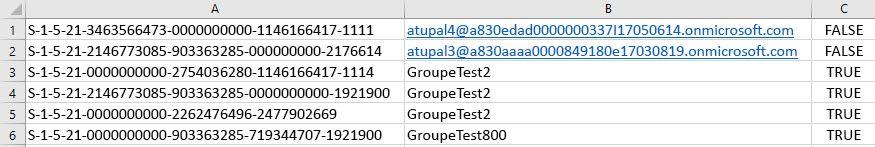Fichier de mappage utilisateur pour la migration de données
