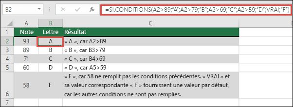 "Fonction SI.CONDITIONS - Exemple de notes  La formule dans la cellule B2 est 	=SI.CONDITIONS(A2>89;""A"";A2>79;""B"";A2>69;""C"";A2>59;""D"";VRAI;""F"")"