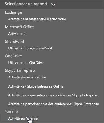 Menu sélectionner un rapport dans le tableau de bord Rapports Office365