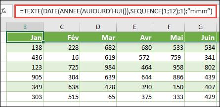 Utilisez une combinaison des fonctions texte, DATE, année, aujourd'hui et séquence pour créer une liste dynamique de 12 mois.