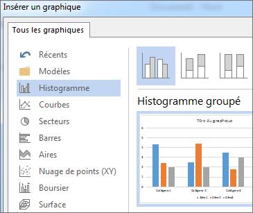 Boîte de dialogue Insérer un graphique affichant la gamme et un aperçu des graphiques
