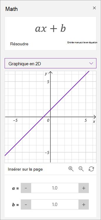 Manipuler les paramètres de a et b sur un graphique.