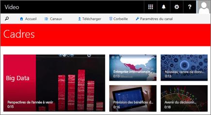 Capture d'écran de la page d'accueil d'un canal avec cinq vidéos en vedette.