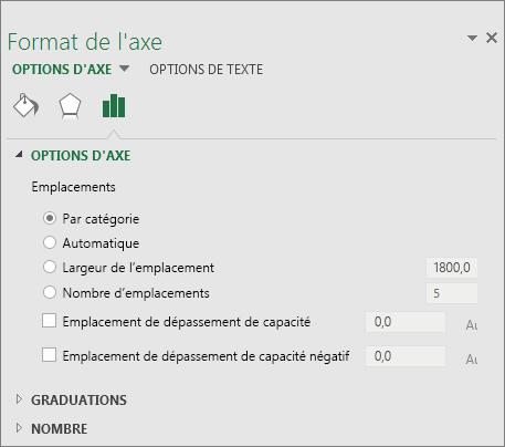 Volet Office Format de l'axe
