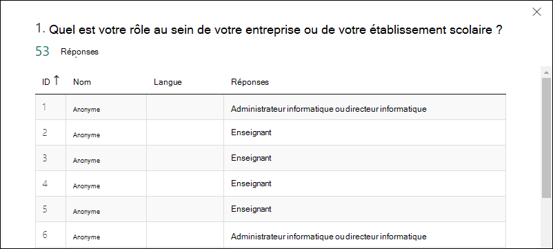 MS_Forms_FormResults_Details générique
