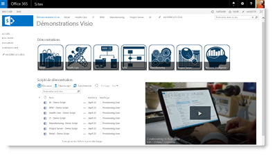 Incorporer une vidéo Office365 sur un site