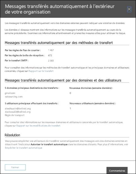 Le volant de détails pour le rapport envoyé automatiquement les messages dans le centre de conformité Office 365 sécurité