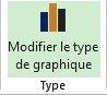 Bouton Modifier le type de graphique