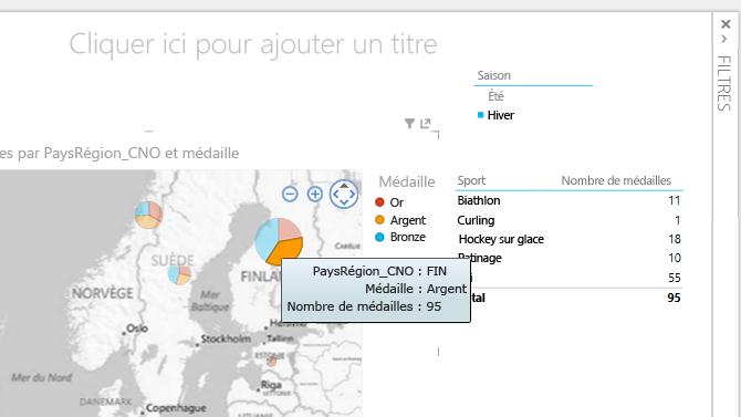 Les segments, tables et cartes sont interactifs dans Power View