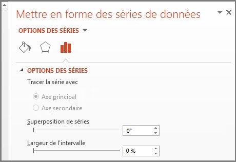 Format de série de données