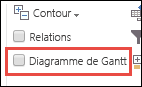 Option de diagramme de Gantt