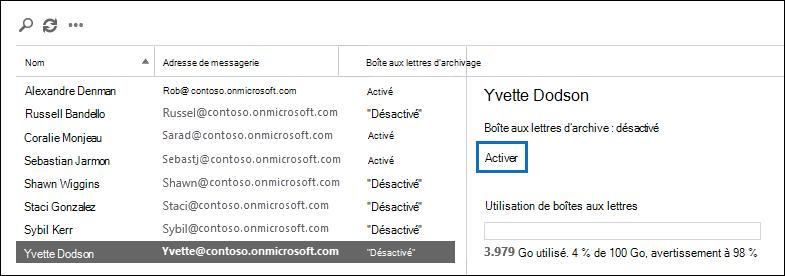 Cliquez sur Activer dans le volet de détails de l'utilisateur sélectionné pour activer la boîte aux lettres d'archivage