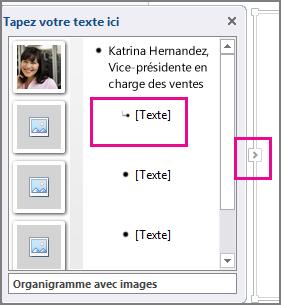 Volet Texte de graphique SmartArt avec [Texte] et le contrôle du volet Texte mis en surbrillance