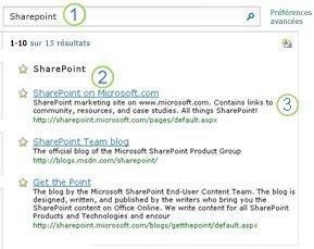 Trois meilleurs résultats pour SharePoint Server figurant en haut de la page des résultats de rechercher
