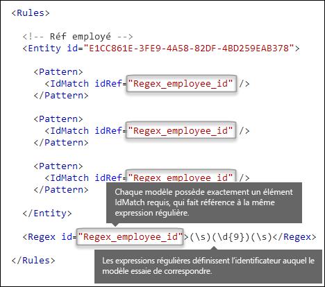 Balisage XML montrant plusieurs éléments Pattern référençant l'élément Regex