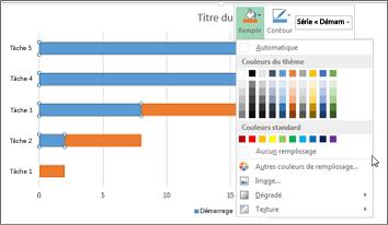 graphique à barres empilées 2D