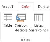 Commande du ruban Access pour Créer > Création de table