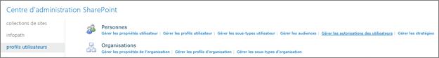 Le lien Gérer les autorisations utilisateur sur la page des profils utilisateur