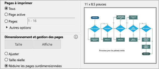 Boîte de dialogue Imprimer un fichier PDF
