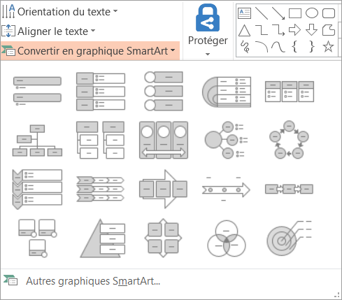 Affiche les options de la convertir en SmartArt galerie