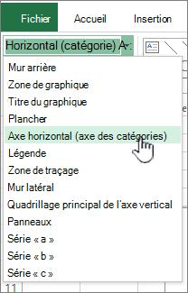 Sélection actuelle avec l'axe horizontal sélectionné