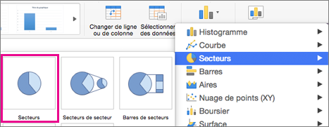Office pour Mac - Sélecteur du type de graphique
