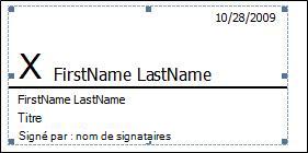 Ligne de signature avec une signature