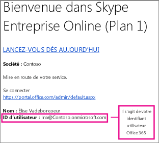 Exemple de message électronique de bienvenue que vous recevez après vous être inscrit à Skype Entreprise Online. Il contient votre identifiant utilisateur Office365.