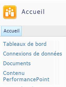 Boîte de dialogue d'ajout de listes et de destination du déploiement