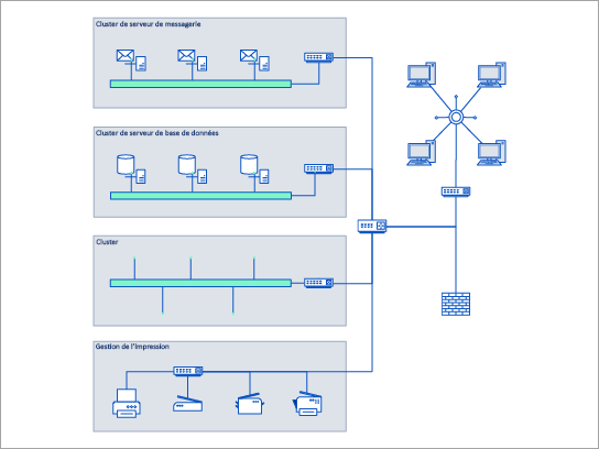 Modèle de diagramme de réseau détaillé pour un réseau de tâches en étoile.