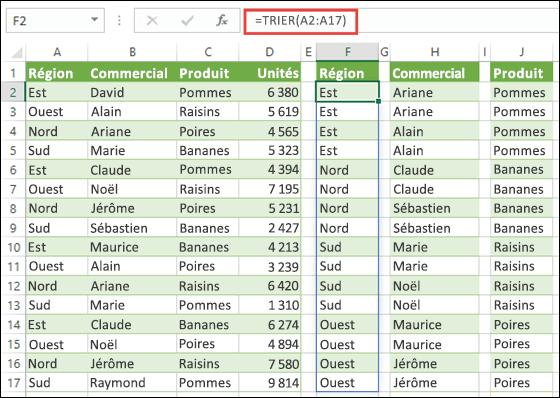 Utilisez la fonction TRI pour trier des plages de données. Nous utilisons ici =TRI(A2: A17) pour effectuer un tri par Région, puis nous copions la formule dans les cellules H2 et J2 pour effectuer un tri par Nom de représentant commercial et par Produit.