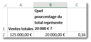 Calculer Des Pourcentages Support Office