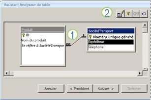 Assistant Analyseur de table