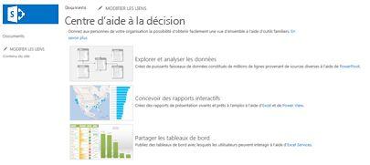 Page d'accueil d'un site Centre d'aide à la décision dans SharePoint Online