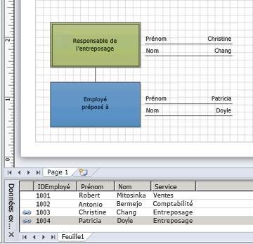 Formes avec des données liées