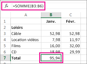 Exemple d'affichage du résultat de la fonction Somme automatique