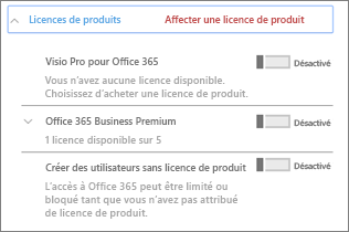 Section Licences de produit avec uniquement Office 365 Business Premium