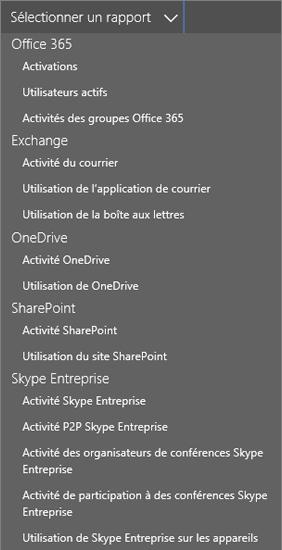 Rapports Office365 - Liste déroulante des clients de messagerie utilisés
