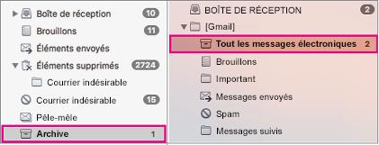 Affichage côte à côte de listes de dossiers Exchange et Gmail avec les dossiers d'archivage mise en évidence